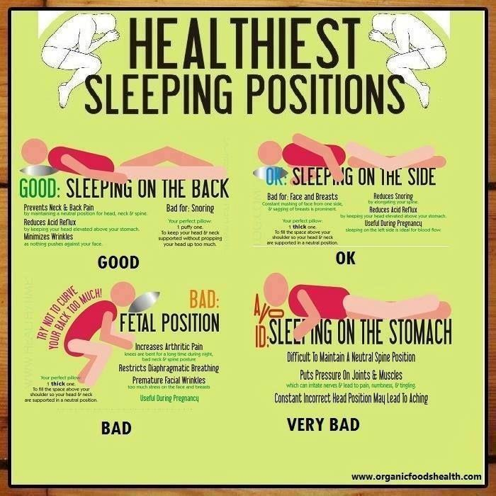 Sleeping Position Affects
